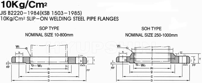 JIS 10K FLANGE DRAWINGS, JINAN HYUPSHIN FLANGES CO., LTD