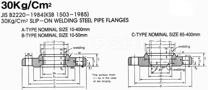 KS B1503 30K FLANGE DRAWINGS, JINAN HYUPSHIN FLANGES CO., LTD